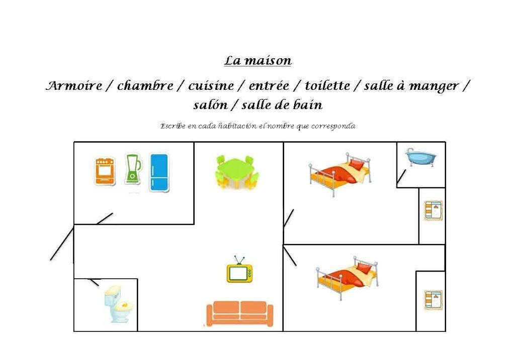 Partes de la casa en francés